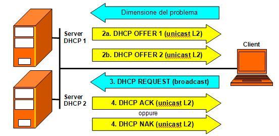 Cisco CCNA_QA