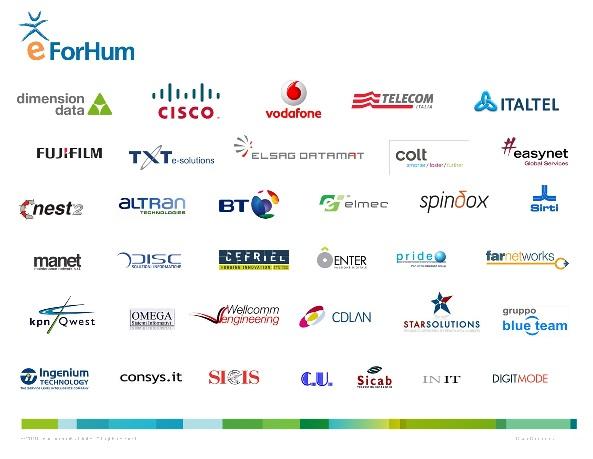 Network-Aziende-Partner