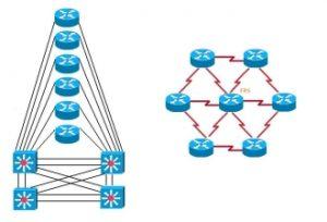 Cisco CCIE Lab 1