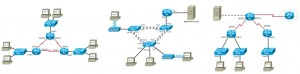 Cisco CCNA lab