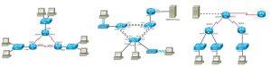 Cisco CCNA lab