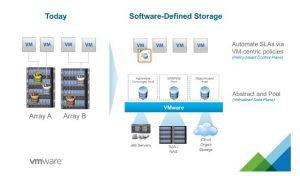 VMware Storage SDD