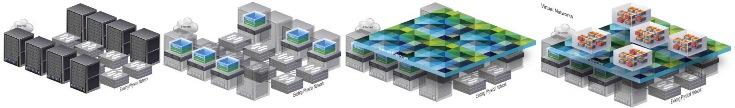 VMware Network Virtualization: i laboratori del corso VMware VCP2020