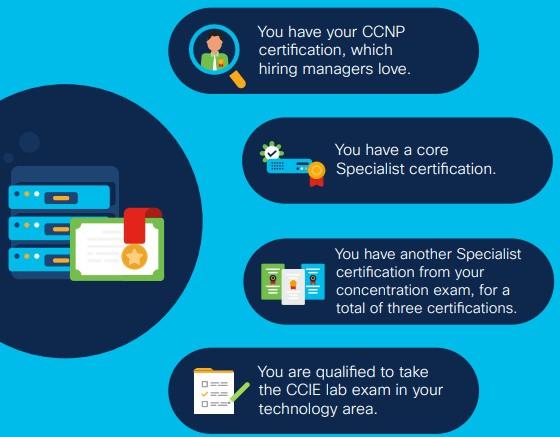 CCNP Enterprise: 4 cambiamenti chiave