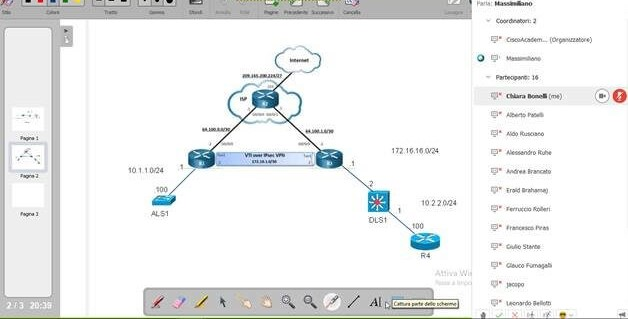 Laboratorio VPN su apparati reali Cisco, presentato durate il webinar Cisco CCNP