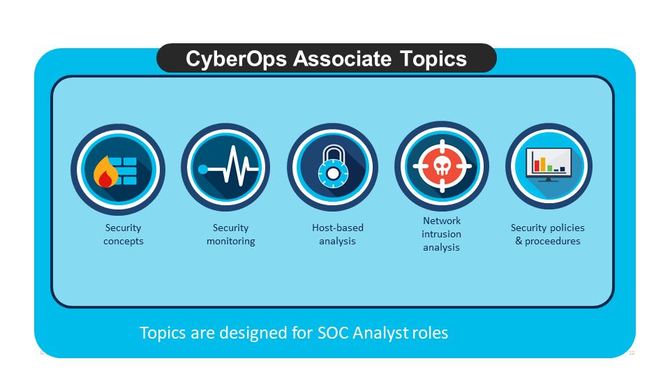Nuovo Corso Cisco CyberOps Associate: i principali cambiamenti del 2020 e la nuova certificazione